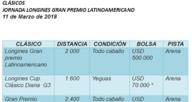 imagen del contenido Novedades sobre el Latino y la pista de césped